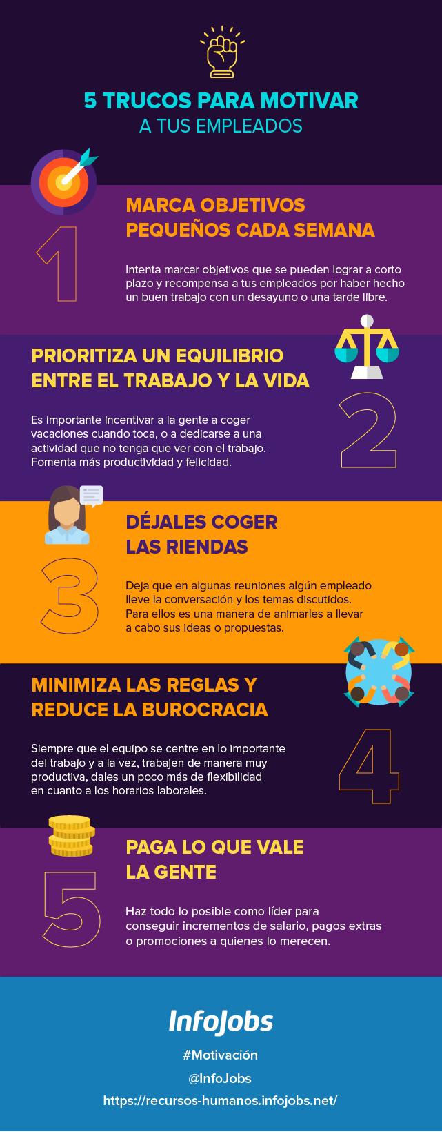 Motivación_consejos_trucos_empleados_infojobs